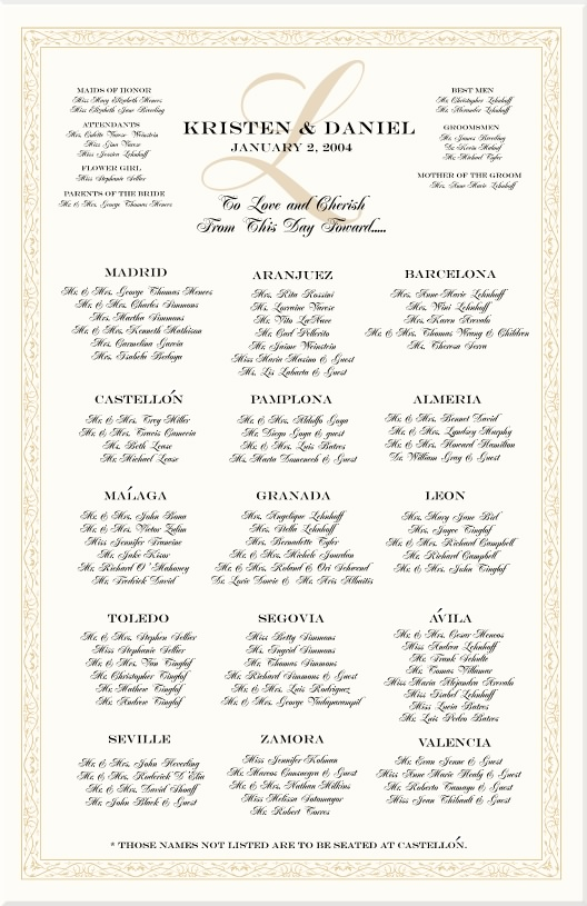 Celtic Leaf Border Wedding Seating Chart Monogram