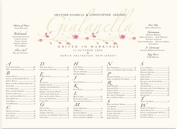 Rose Bud Wedding Seating Chart-Garden Themed-Vines And Flowers