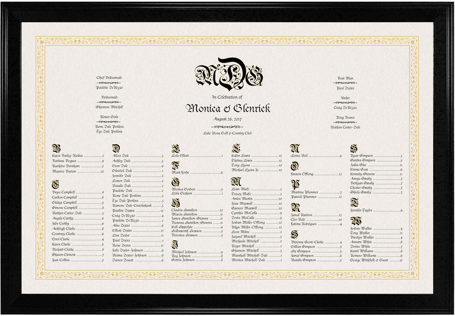 Photograph of Blackletter Gothic Seating Charts