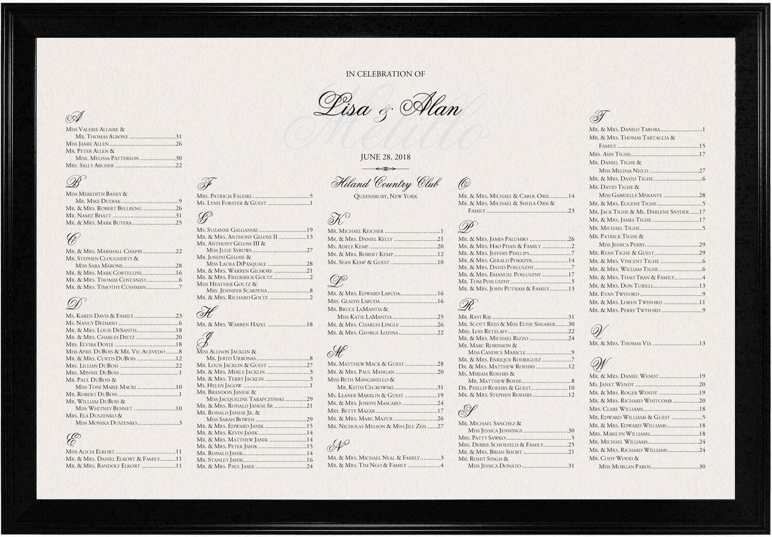 Photograph of Old Script and Garamond Watermark Seating Charts