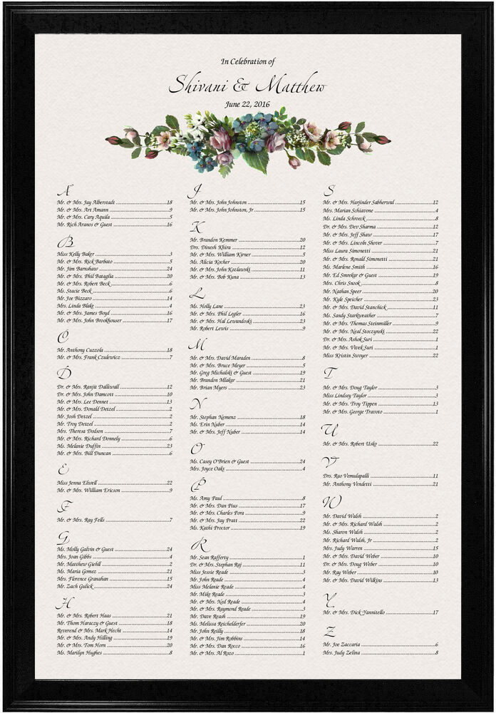 Photograph of Pink Roses and Hydrangeas Swag Seating Charts