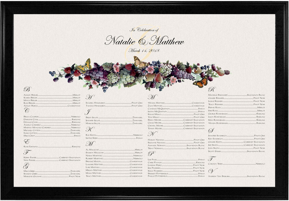 Photograph of Fruit and Butterflies Seating Charts