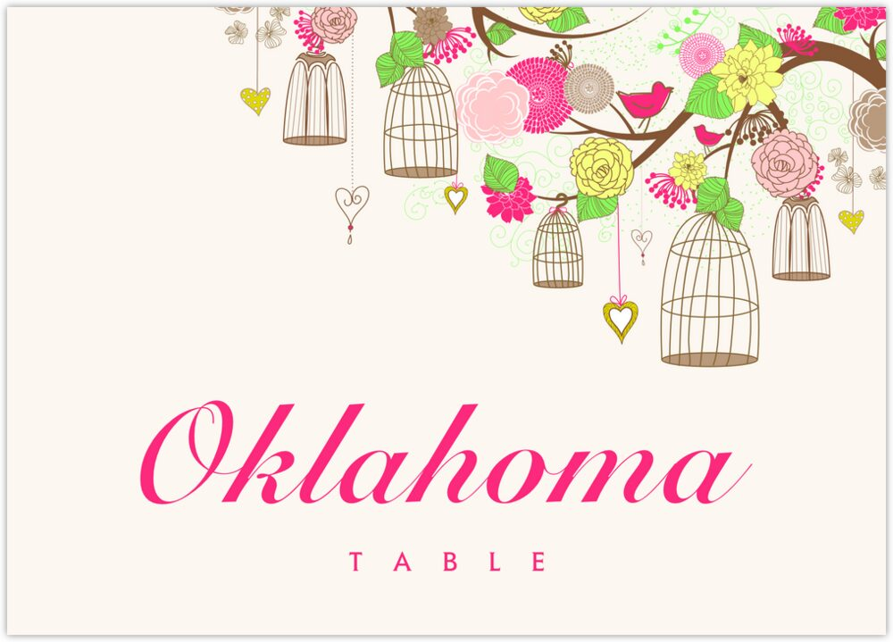 Bird Cages  Table Names