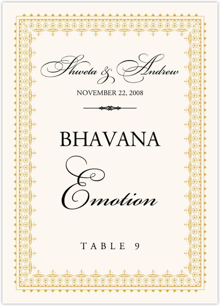 Hindi Sentiments  Table Names