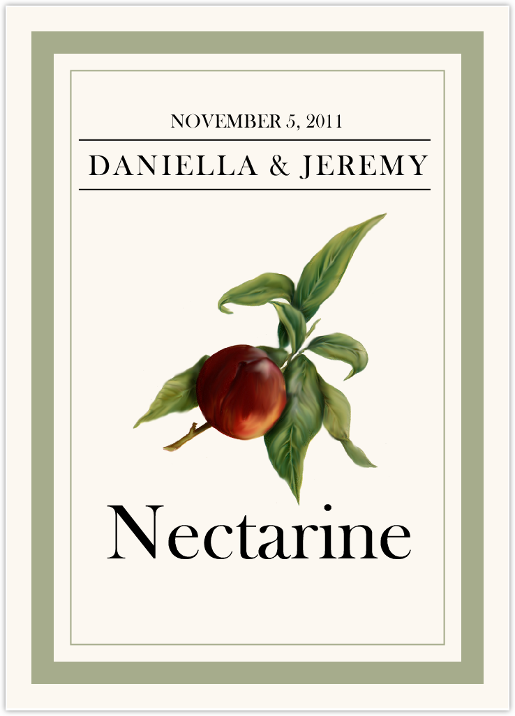 Fruit, Vegetables, Nuts & Grains  Table Names