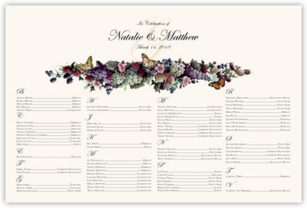 Fruit and Butterflies Seating Charts