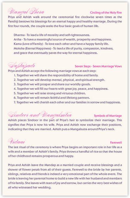 Gingee Ganesha Wedding Programs