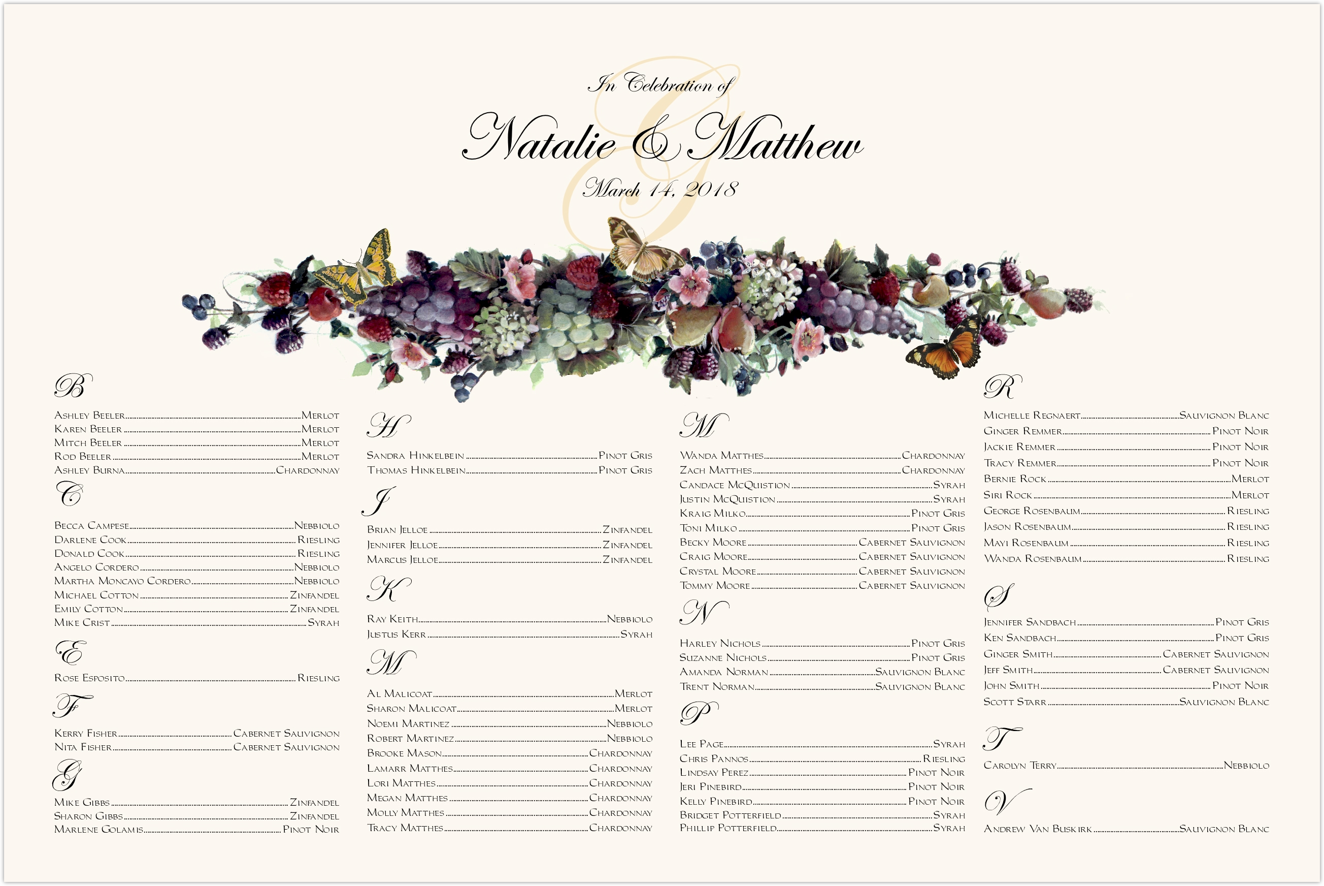Fruit, Grapes, and Butterflies Vineyard Themed Wedding Seating Chart ...