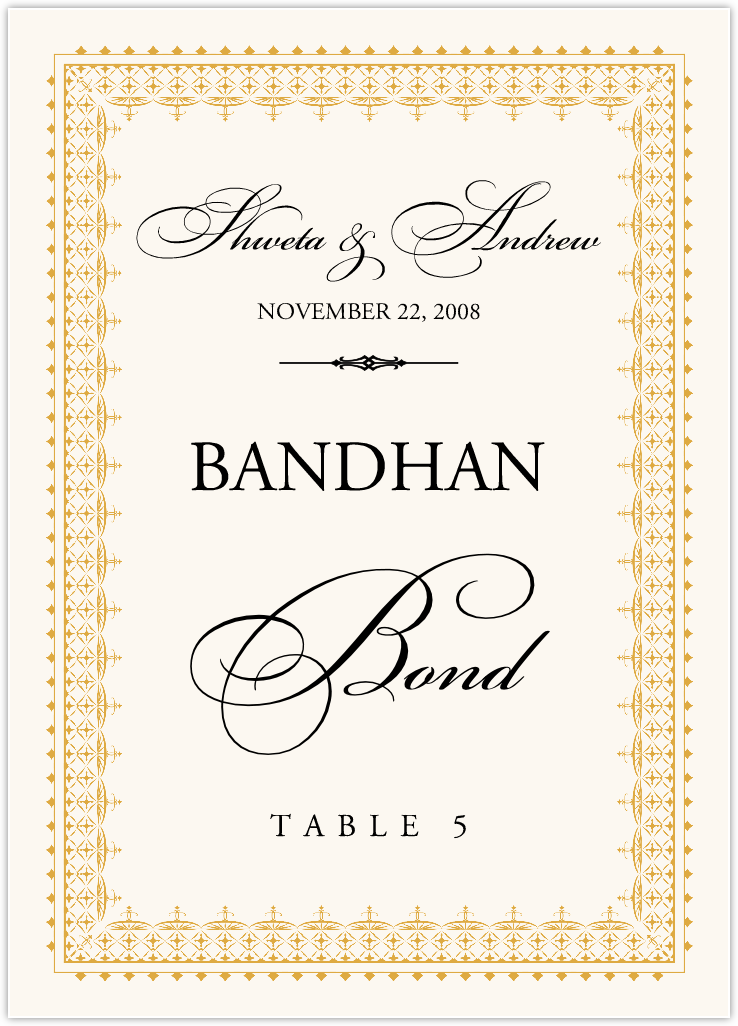 Hindi Sentiments Table Names